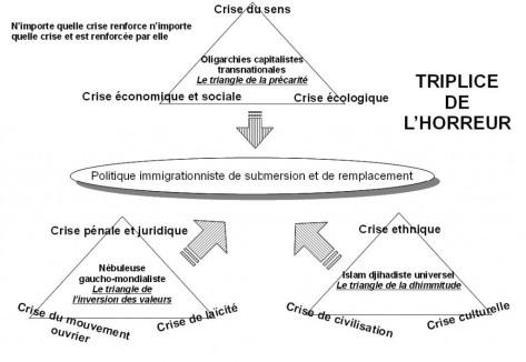 triplice-et-triades