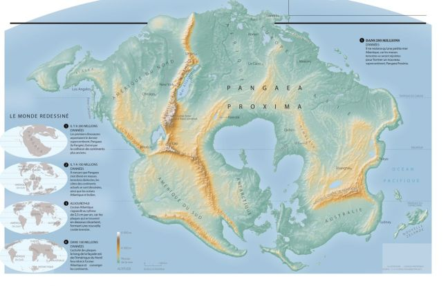Pangea Proxima